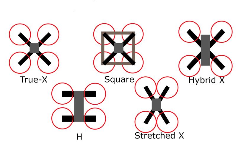 Формы рамы для квадрокоптера