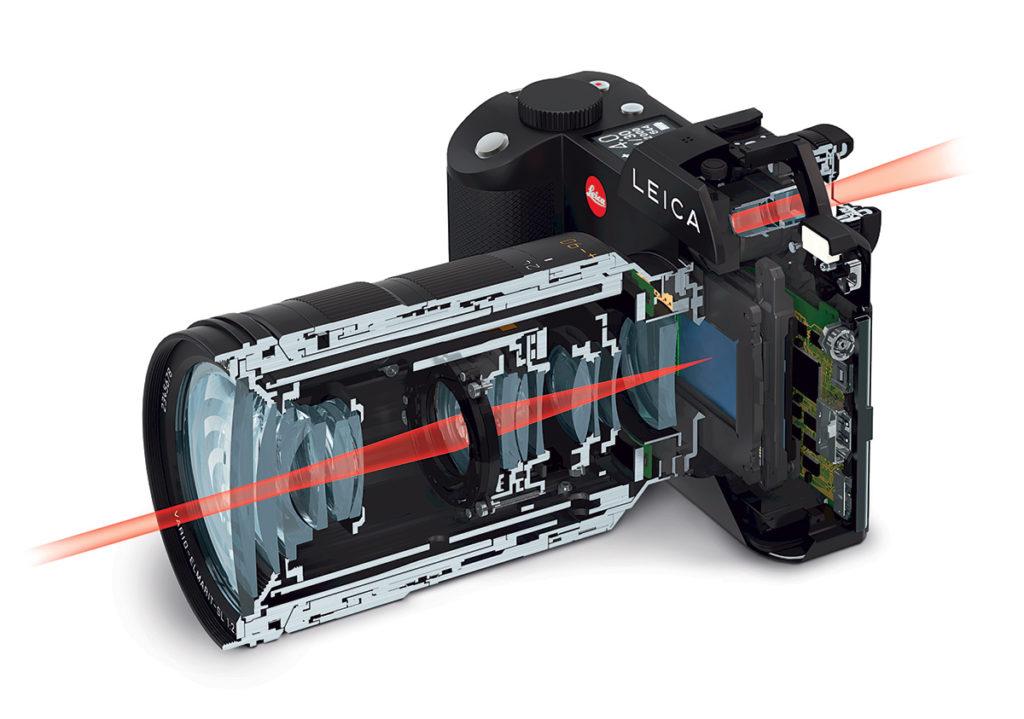Что такое беззеркальная камера