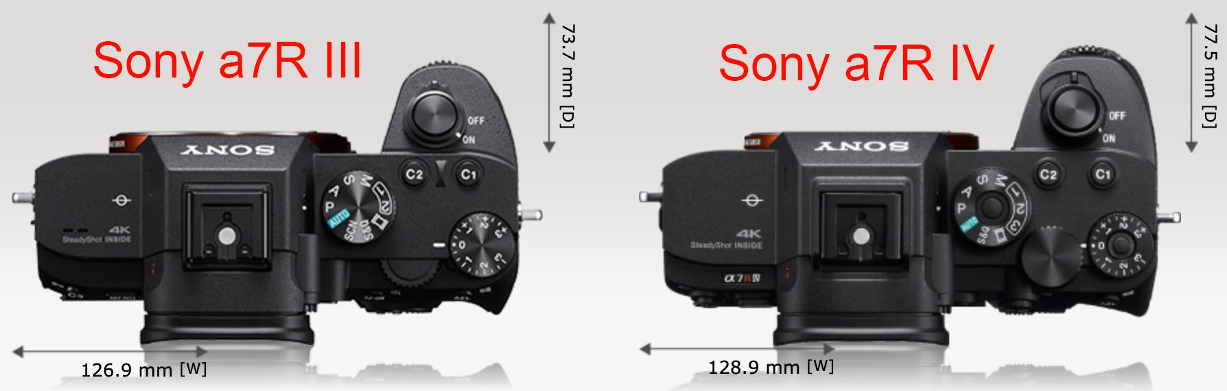 Фотоаппарат Sony a7R III или a7R IV - в чем разница