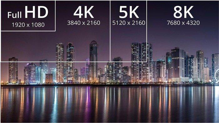 Каковы преимущества экранов Full HD и 4K