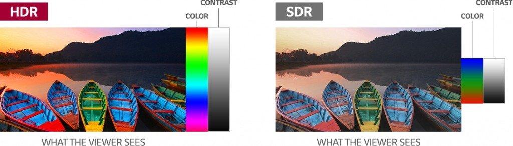 Как настроить контрастность на экране телевизора