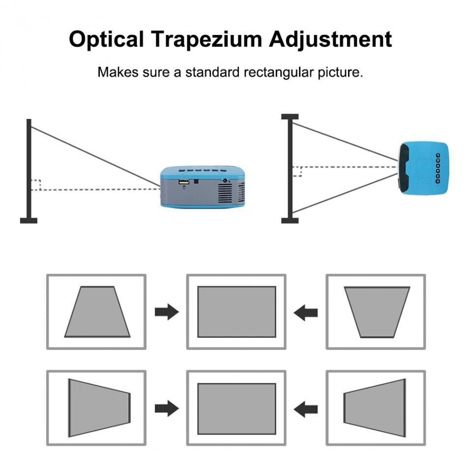 Как правильно установить и настроить проектор сдвиги