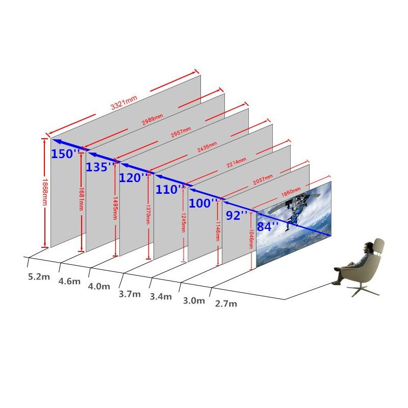 Как выбрать расстояние для просмотра проектора