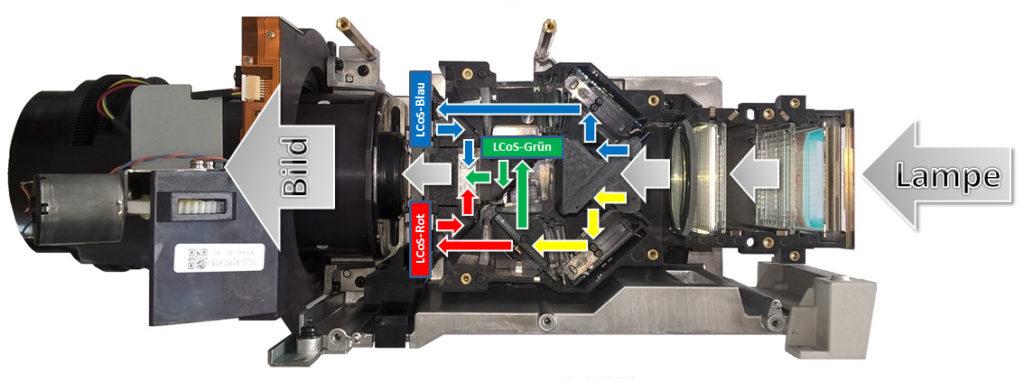LCoS проектор что это такое и стоит ли купить