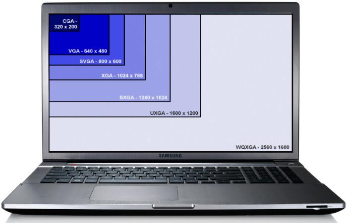 Как выбрать ноутбук для дома и работы в 2020-2021