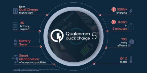Что таакое Qualcomm Quick Charge 5.0