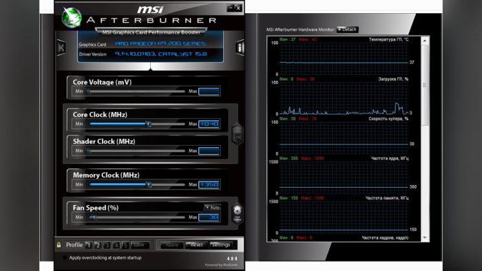 Тест производительности для видеокарт MSI Afterburner