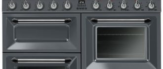 Рейтинг лучших электрических плит с духовкой