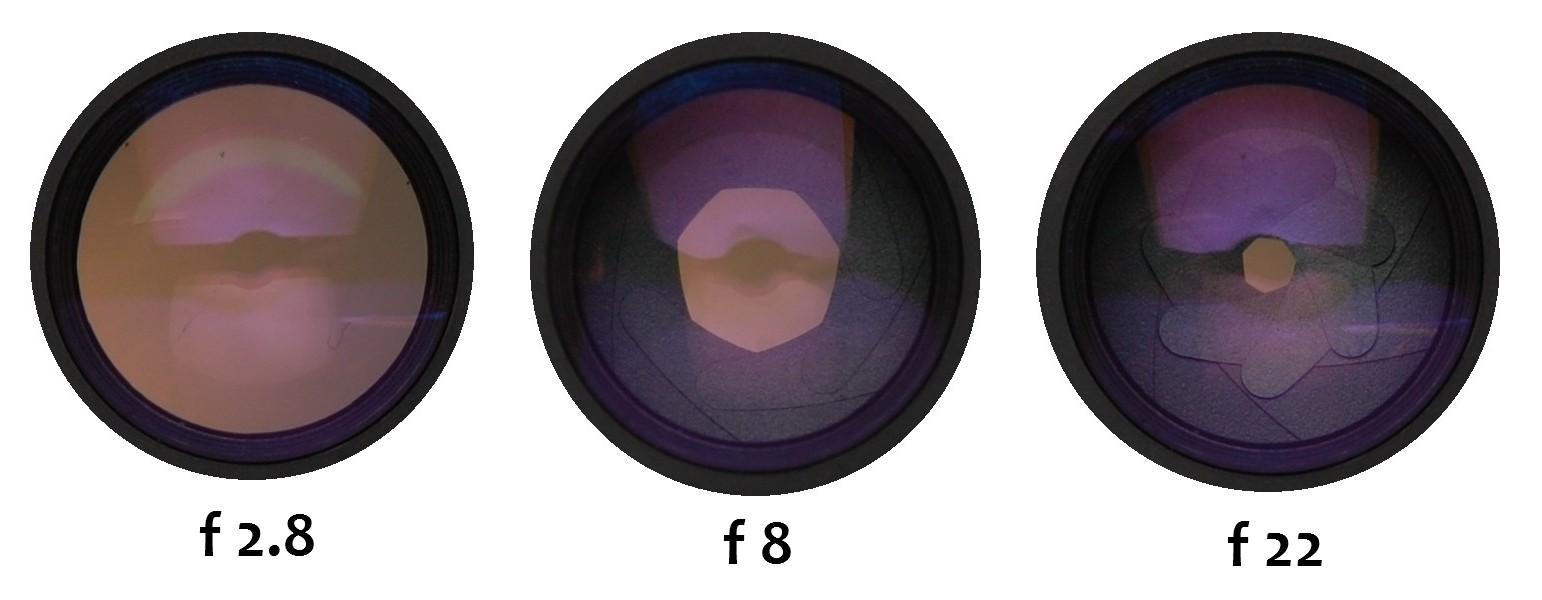 Диафрагма объектива фотокамеры что это такое и на что она влияет