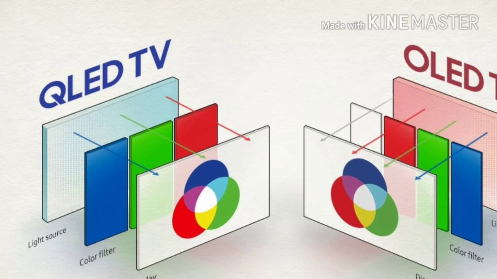 OLED против QLED сравниваем технологии и выбираем лучший телевизор