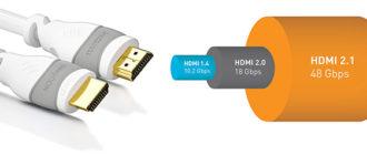 hdmi кабель 2.1 и 2.0 в чем разница