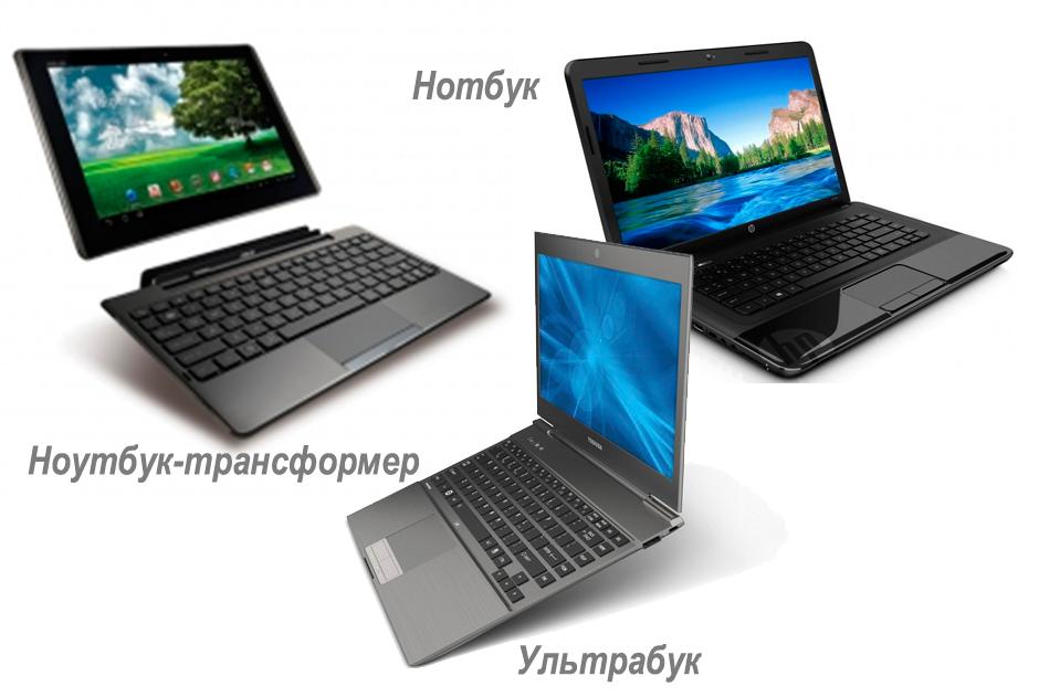 ТОП 5 лучших, продаваемых и надежных брендов ноутбуков